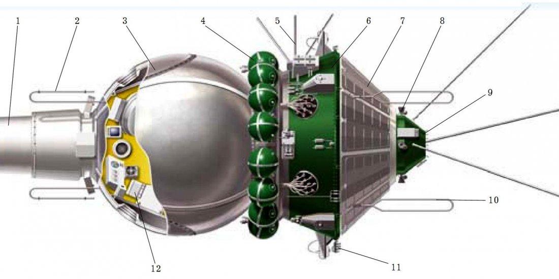 Схема устройства космического корабля «Восход».