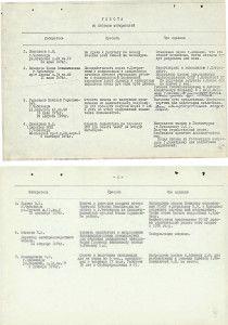 Отчет В.Н. Челомея о работе с письмами избирателей в 1974 г.