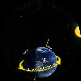 Движения-Земли