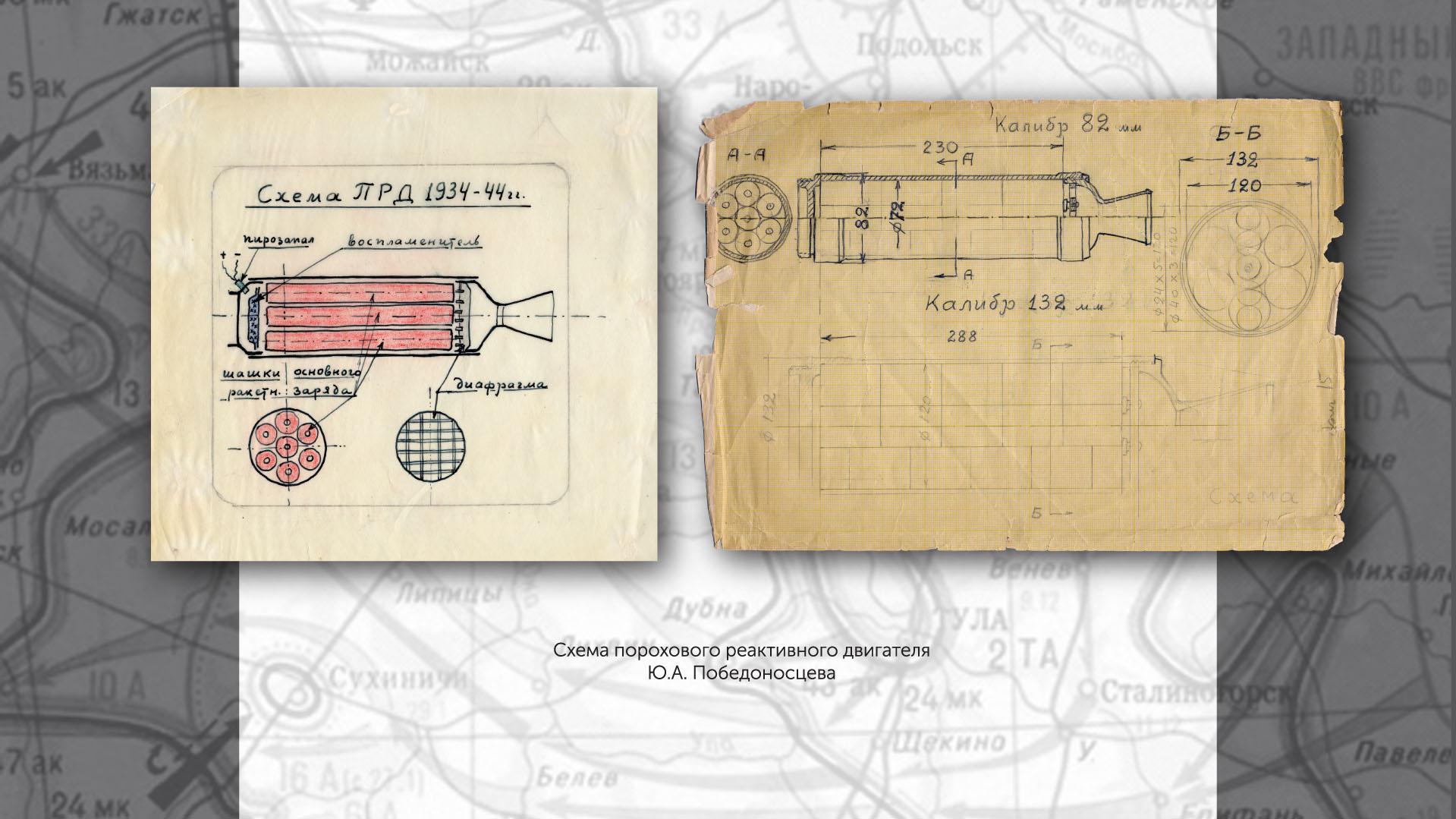 Схема порохового реактивного двигателя Ю.А. Победоносцева