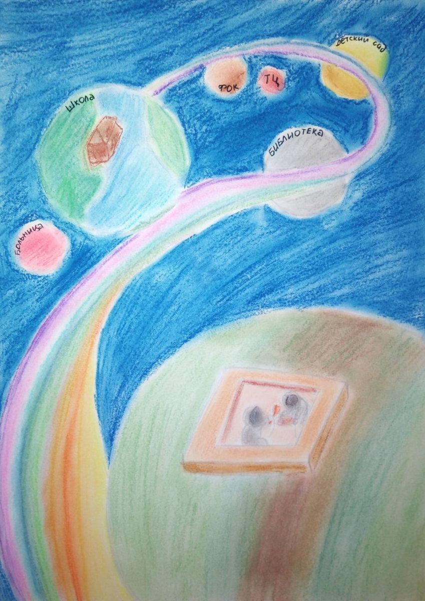 Ларионова Полина, 12 лет. Будущее. Наша жизнь на Земле