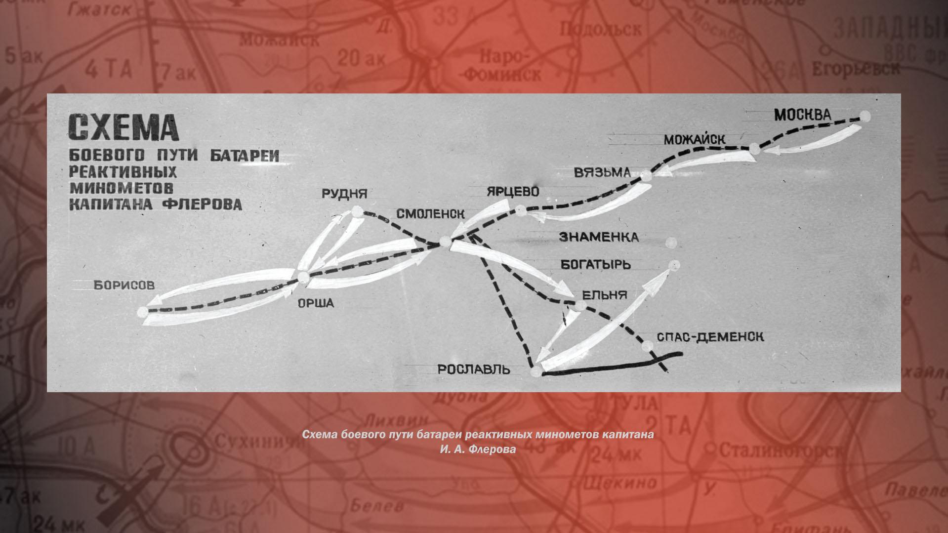 Схема боевого пути батареи реактивных минометов  капитана И.А. Флерова