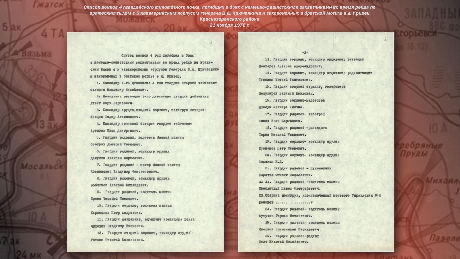 Список воинов 4 гвардейского минометного полка, погибших в боях