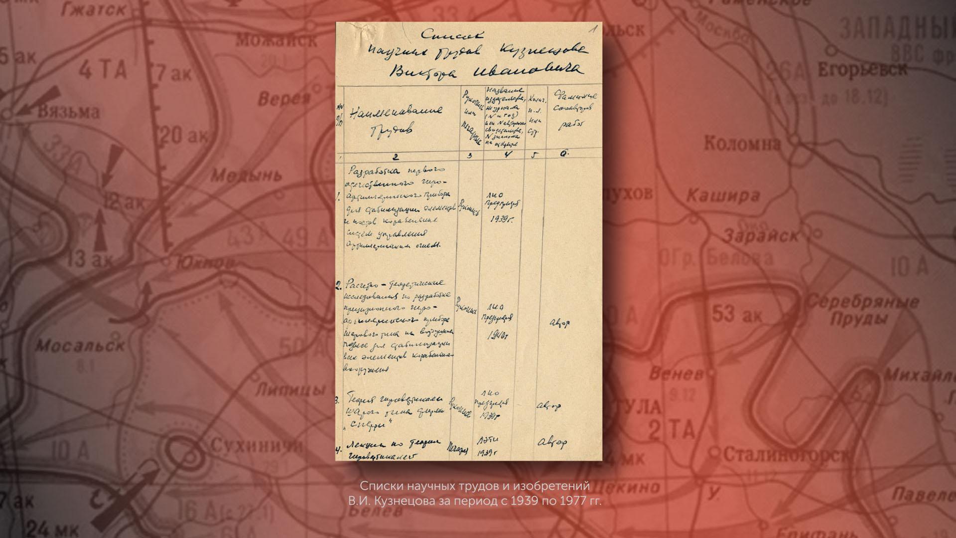 Списки научных трудов и изобретений В.И. Кузнецова