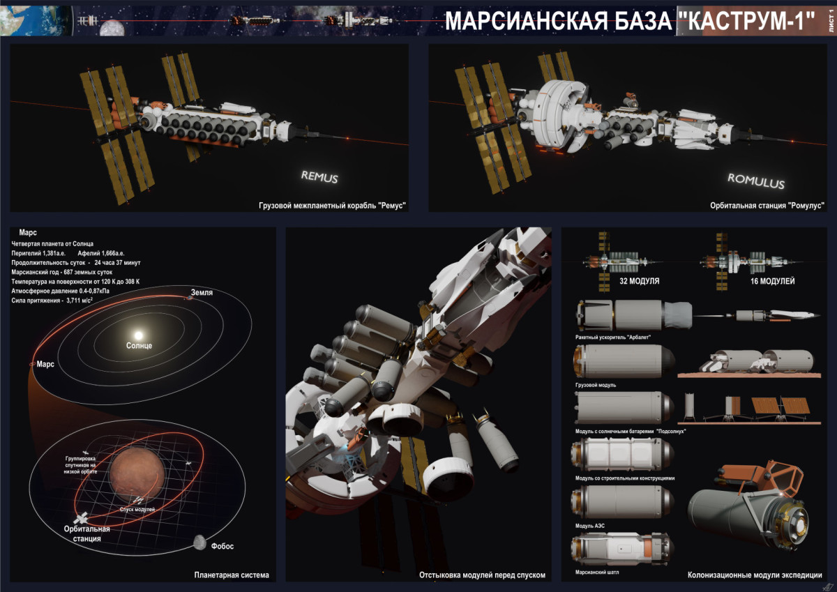"""Марсианская база """"Каструм-1"""" (Артур Деветьяров, Россия)"""